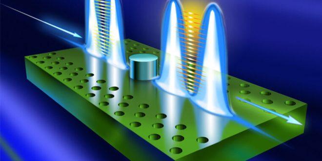 Puzzle of Optical Quantum Computing