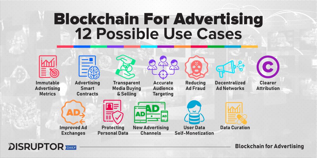 Blockchain And Advertising